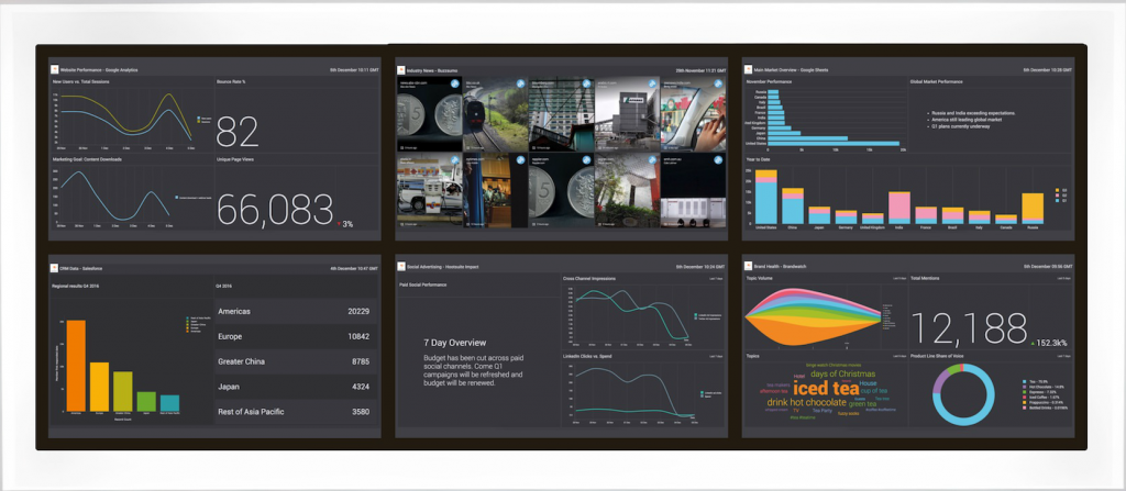 Example of a Vizia dashboard showing real time brand commentary